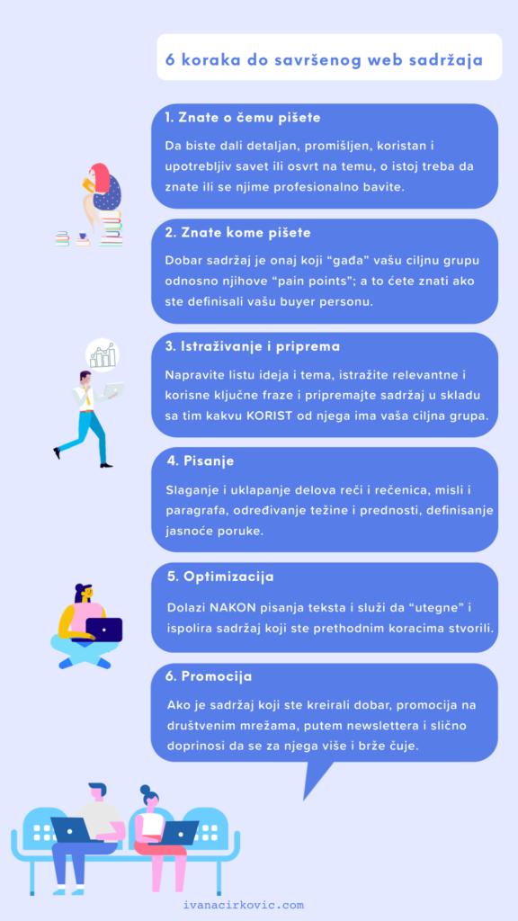 infografik šta čini sadržaj dobrim - 6 koraka do savršenog web sadržaja